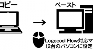 2台のパソコン間でコピーアンドペースト